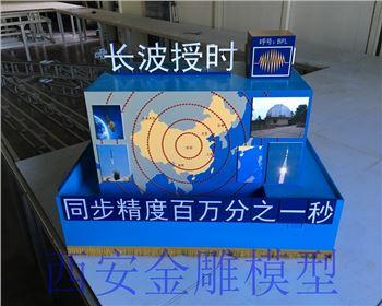 西安授时中心展厅必威中国案例